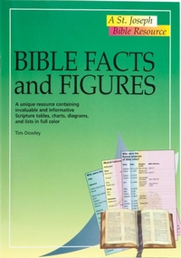 BIBLE FACTS & FIGURES